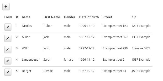 Documentation/Images/Typo3ApplicationCathegories.png